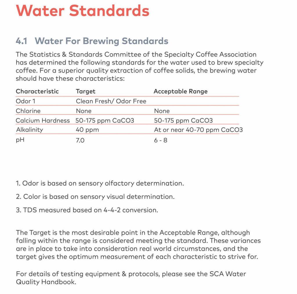 精品咖啡協會-咖啡水質標準