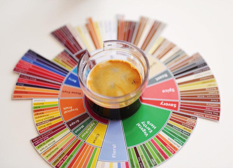 咖啡風味輪使用說明